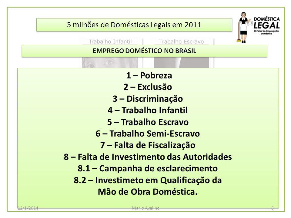 5 milhões de Domésticas Legais em 2011 1 – Pobreza 2 – Exclusão 3 – Discriminação 4 – Trabalho Infantil 5 – Trabalho Escravo 6 – Trabalho Semi-Escravo