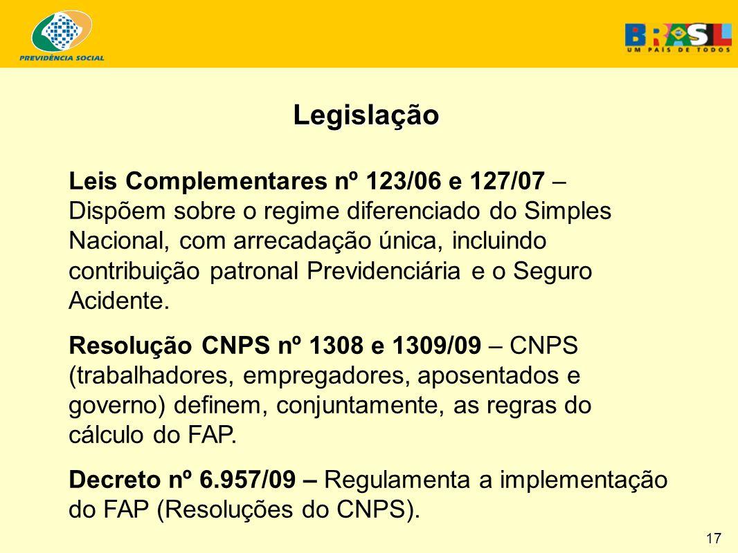 Leis Complementares nº 123/06 e 127/07 – Dispõem sobre o regime diferenciado do Simples Nacional, com arrecadação única, incluindo contribuição patronal Previdenciária e o Seguro Acidente.