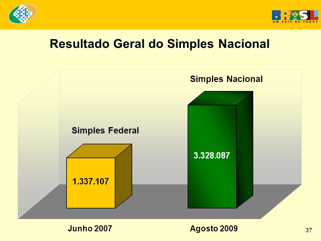 Resultado Geral do Simples Nacional Simples Nacional Simples Federal Junho 2007Agosto 2009 37