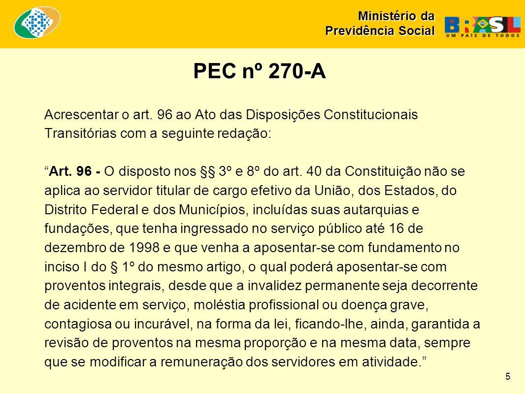 Constituição de 1988 - Art.