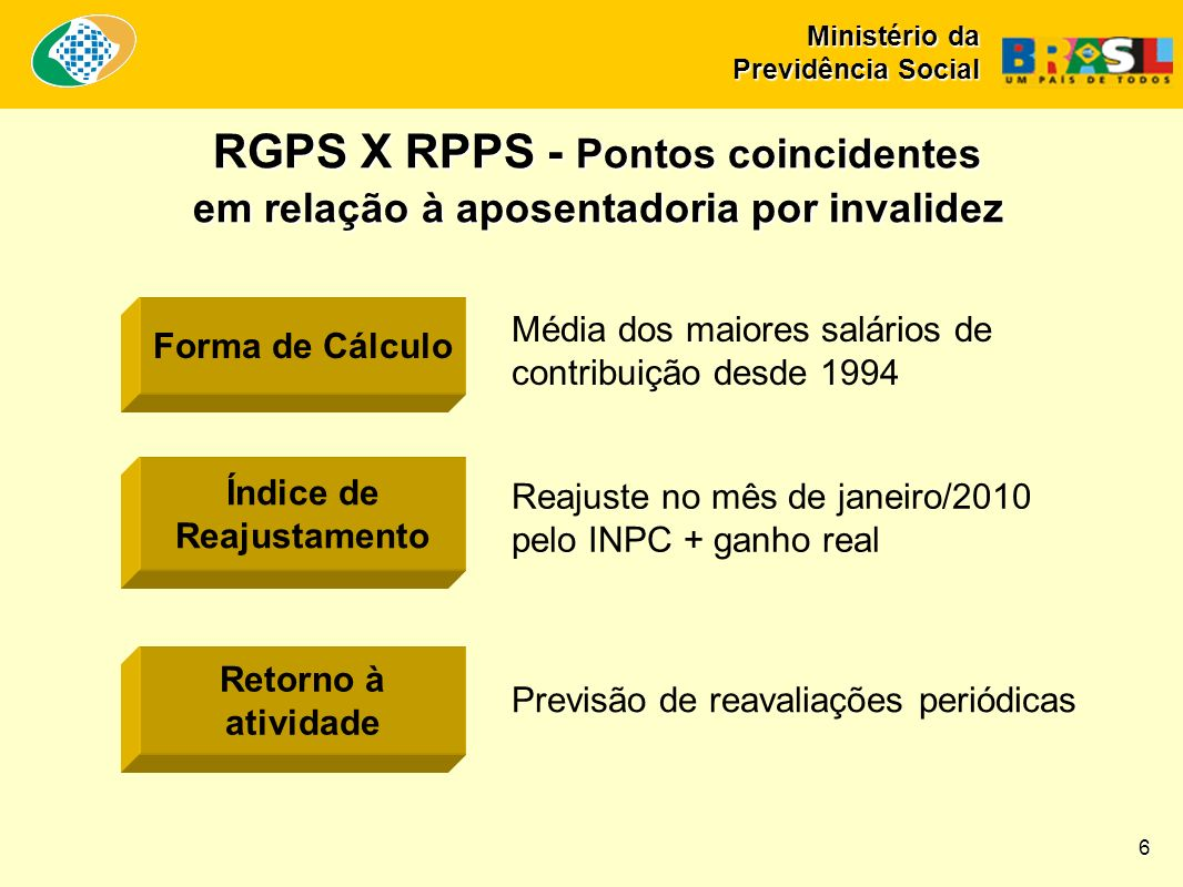 RGPS X RPPS - Pontos coincidentes em relação à aposentadoria por invalidez Previsão de reavaliações periódicas Retorno à atividade Reajuste no mês de janeiro/2010 pelo INPC + ganho real Índice de Reajustamento Média dos maiores salários de contribuição desde 1994 Forma de Cálculo Ministério da Previdência Social 6