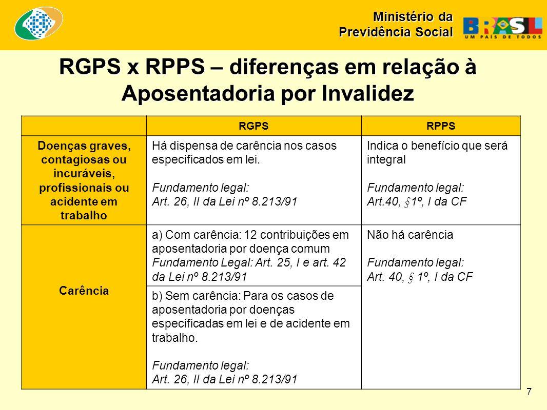 Fonte: IBGE Elaboração: SPS/MPS Projeção da diminuição da taxa de fecundidade no Brasil (IBGE) 47 Ministério da Previdência Social