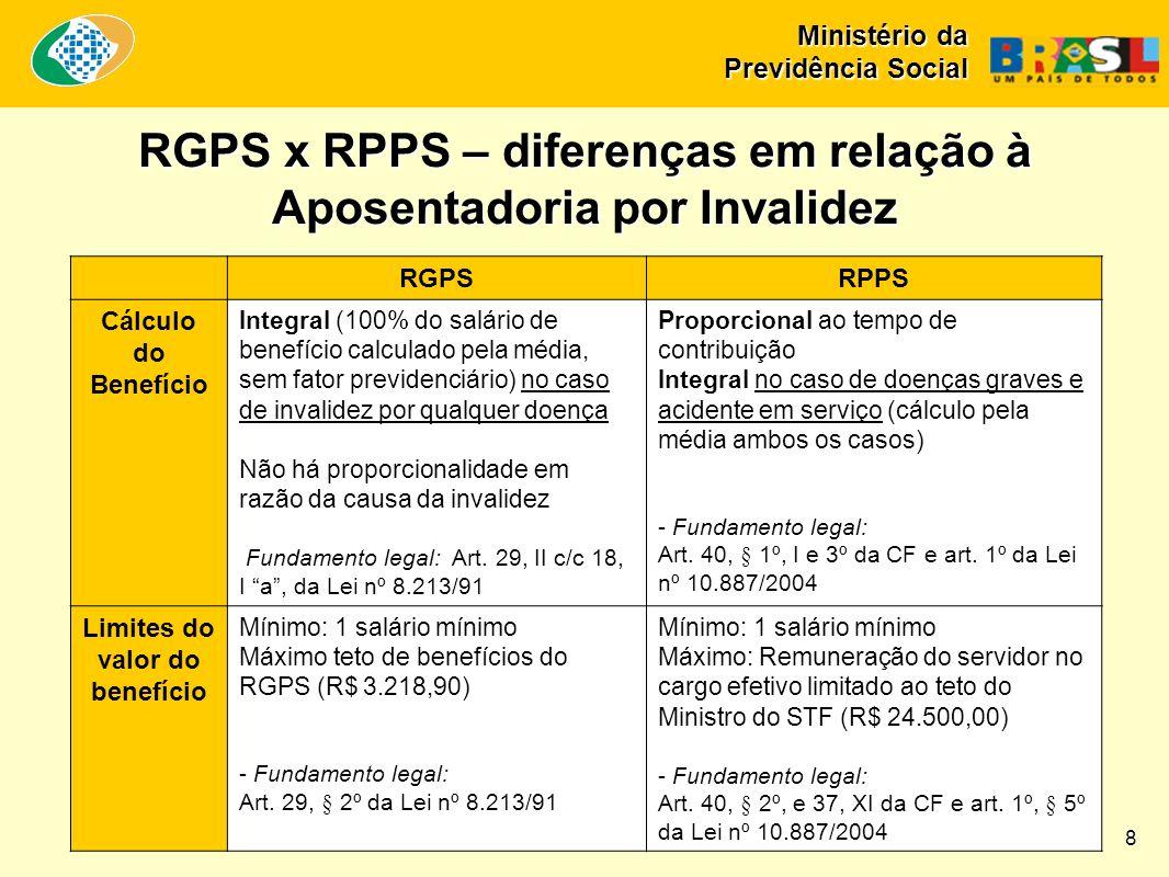 RGPSRPPS Cálculo do Benefício Integral (100% do salário de benefício calculado pela média, sem fator previdenciário) no caso de invalidez por qualquer doença Não há proporcionalidade em razão da causa da invalidez Fundamento legal: Art.