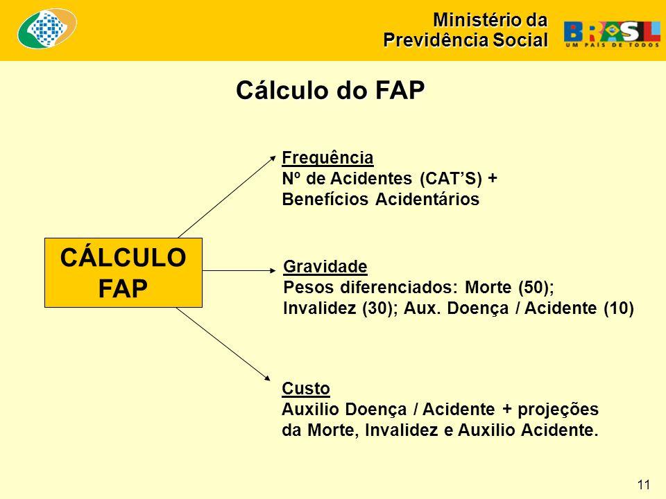 Ministério da Previdência Social Cálculo do FAP Frequência Nº de Acidentes (CATS) + Benefícios Acidentários Gravidade Pesos diferenciados: Morte (50); Invalidez (30); Aux.