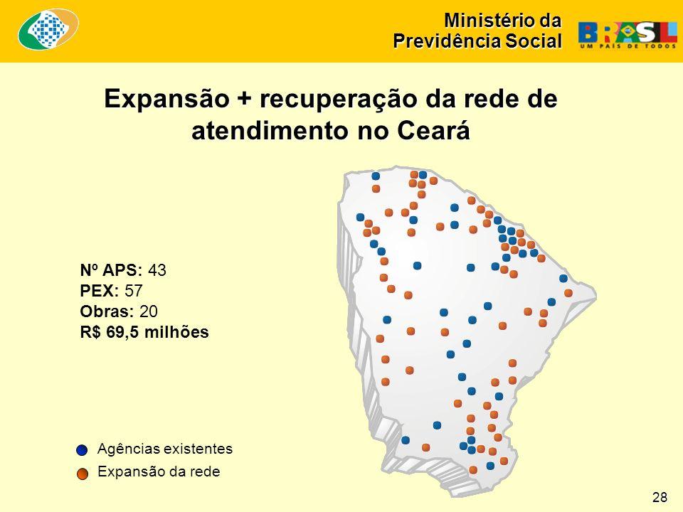 Ministério da Previdência Social Nº APS: 43 PEX: 57 Obras: 20 R$ 69,5 milhões Expansão + recuperação da rede de atendimento no Ceará Agências existentes Expansão da rede 28