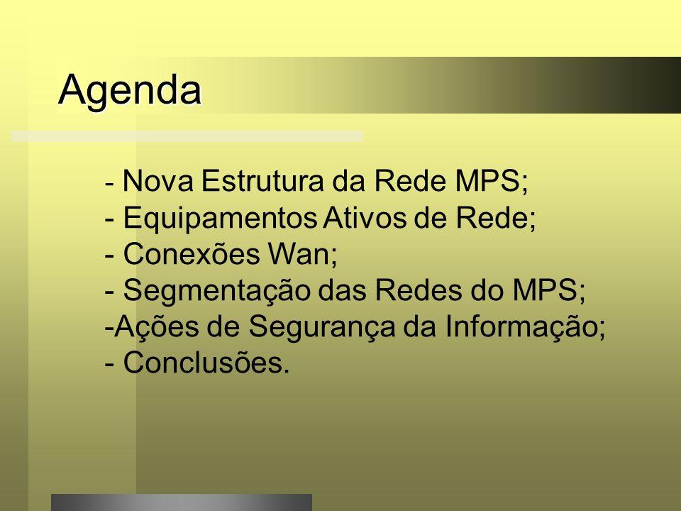 Nova Estrutura da Rede MPS