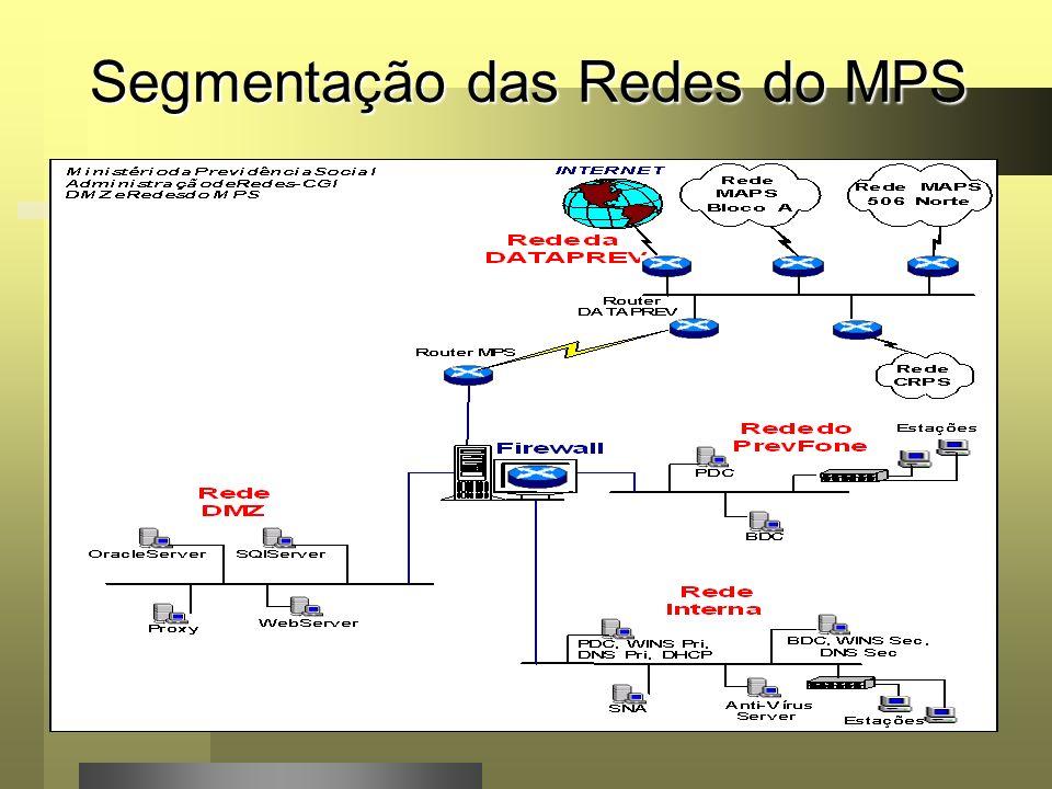 Ações de Segurança da Informação Implementação de modificação de senha de rede para usuários (45 dias); Utilização de analisador de conteúdo Web para acesso a Internet (Analisador de conteúdo Aker e SquidGuard); Nova licitação para aquisição de solução antivírus para estações de trabalho e servidores de rede.