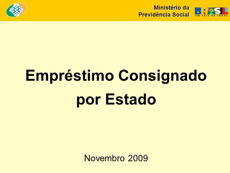 Ministério da Previdência Social Distribuição percentual da quantidade e valor dos Empréstimos Pessoal e Cartões de Crédito Consignados por Estado da Região Nordeste – Novembro de 2009
