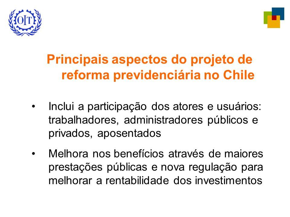 Principais aspectos do projeto de reforma previdenciária no Chile Inclui a participação dos atores e usuários: trabalhadores, administradores públicos e privados, aposentados Melhora nos benefícios através de maiores prestações públicas e nova regulação para melhorar a rentabilidade dos investimentos