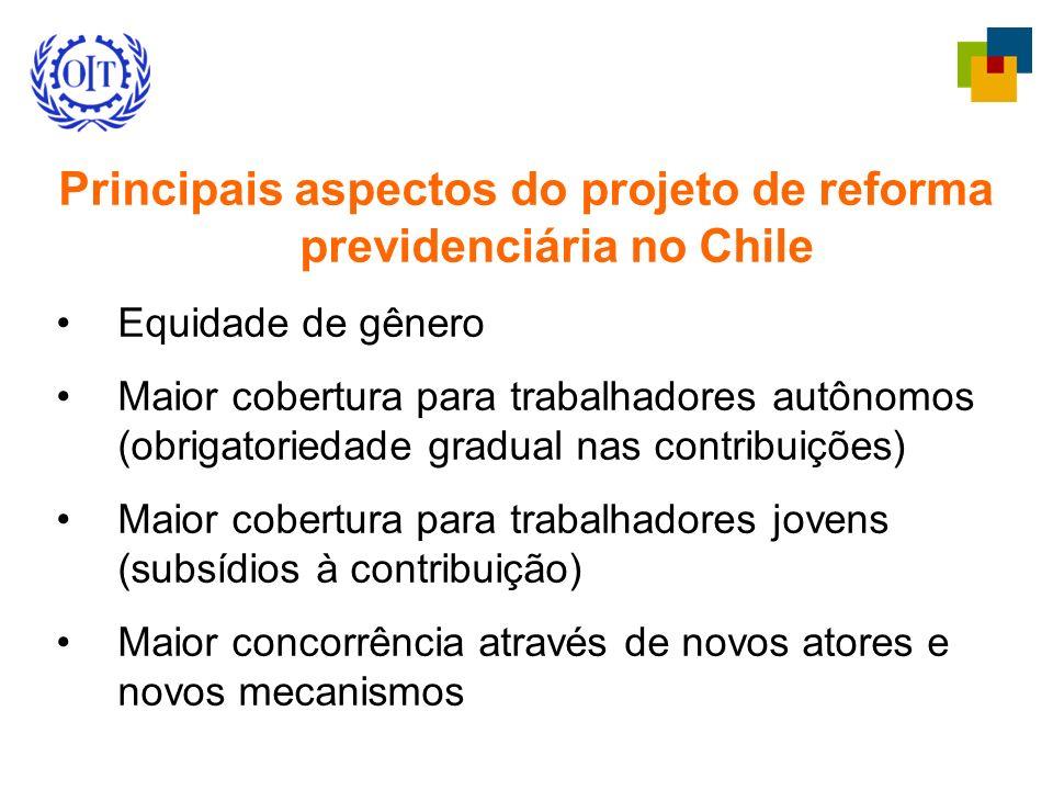 Principais aspectos do projeto de reforma previdenciária no Chile Equidade de gênero Maior cobertura para trabalhadores autônomos (obrigatoriedade gra