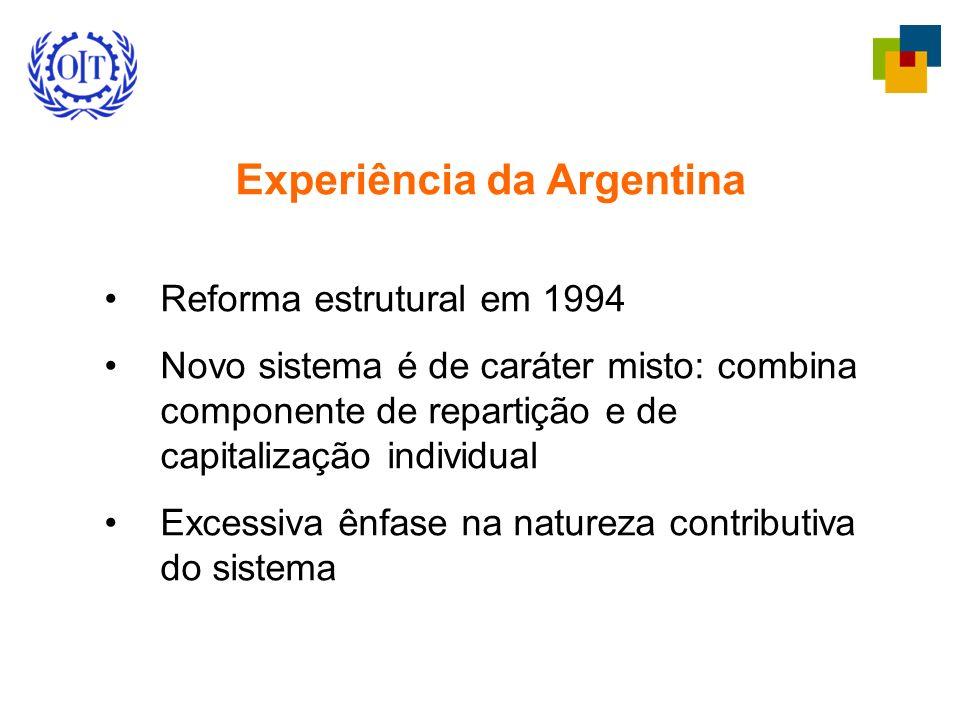 Experiência da Argentina Reforma estrutural em 1994 Novo sistema é de caráter misto: combina componente de repartição e de capitalização individual Excessiva ênfase na natureza contributiva do sistema