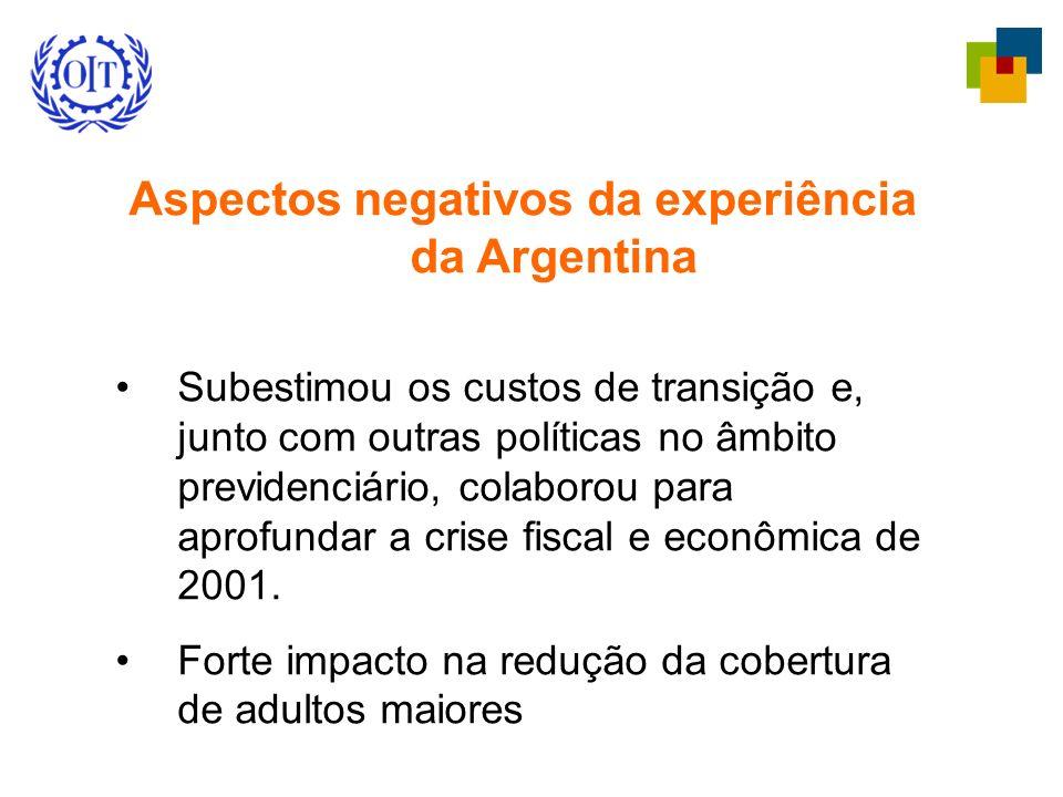 Aspectos negativos da experiência da Argentina Subestimou os custos de transição e, junto com outras políticas no âmbito previdenciário, colaborou para aprofundar a crise fiscal e econômica de 2001.