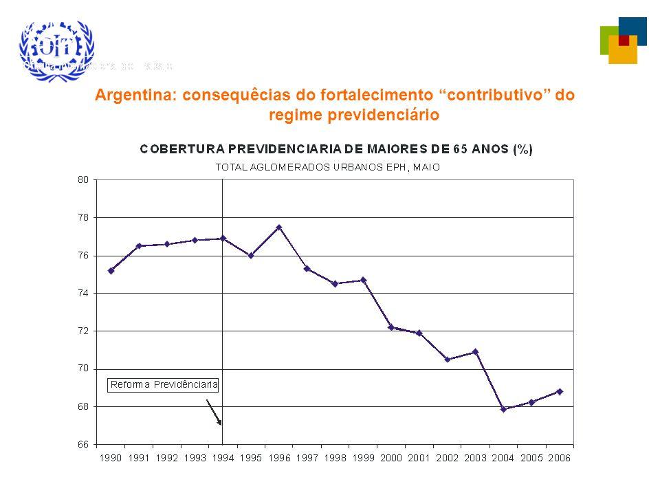 Argentina: consequêcias do fortalecimento contributivo do regime previdenciário