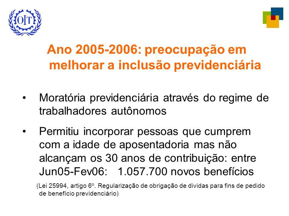 Ano 2005-2006: preocupação em melhorar a inclusão previdenciária Moratória previdenciária através do regime de trabalhadores autônomos Permitiu incorporar pessoas que cumprem com a idade de aposentadoria mas não alcançam os 30 anos de contribuição: entre Jun05-Fev06: 1.057.700 novos benefícios (Lei 25994, artigo 6º.