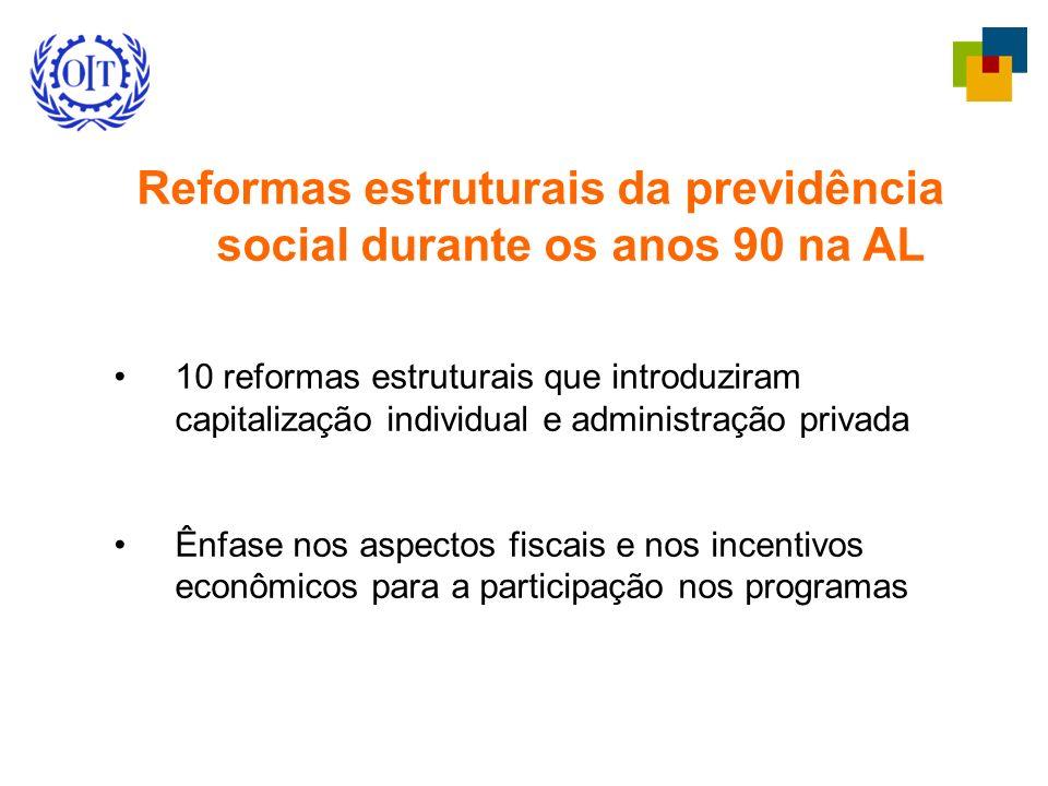 Reformas estruturais da previdência social durante os anos 90 na AL 10 reformas estruturais que introduziram capitalização individual e administração privada Ênfase nos aspectos fiscais e nos incentivos econômicos para a participação nos programas