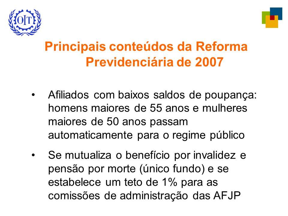 Principais conteúdos da Reforma Previdenciária de 2007 Afiliados com baixos saldos de poupança: homens maiores de 55 anos e mulheres maiores de 50 ano