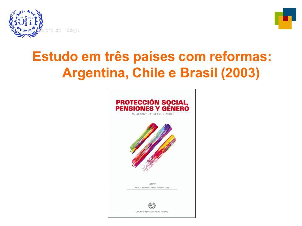 Estudo em três países com reformas: Argentina, Chile e Brasil (2003)
