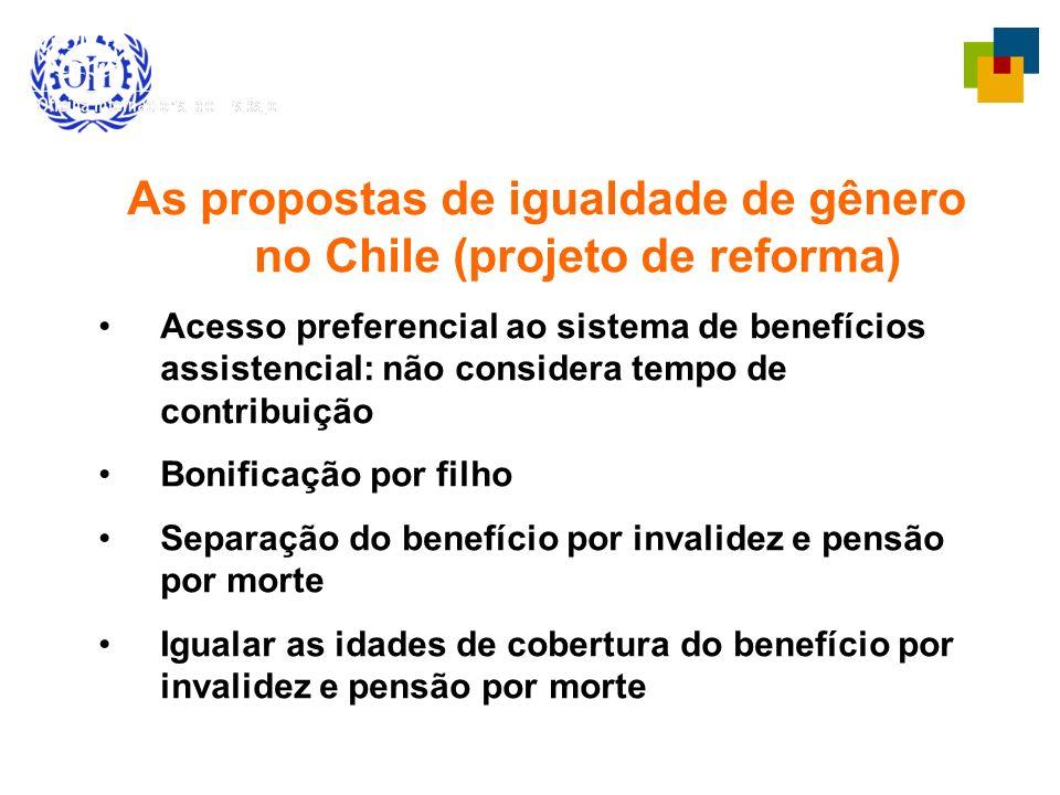As propostas de igualdade de gênero no Chile (projeto de reforma) Acesso preferencial ao sistema de benefícios assistencial: não considera tempo de co