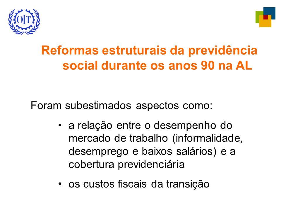Reformas estruturais da previdência social durante os anos 90 na AL Foram subestimados aspectos como: a relação entre o desempenho do mercado de trabalho (informalidade, desemprego e baixos salários) e a cobertura previdenciária os custos fiscais da transição