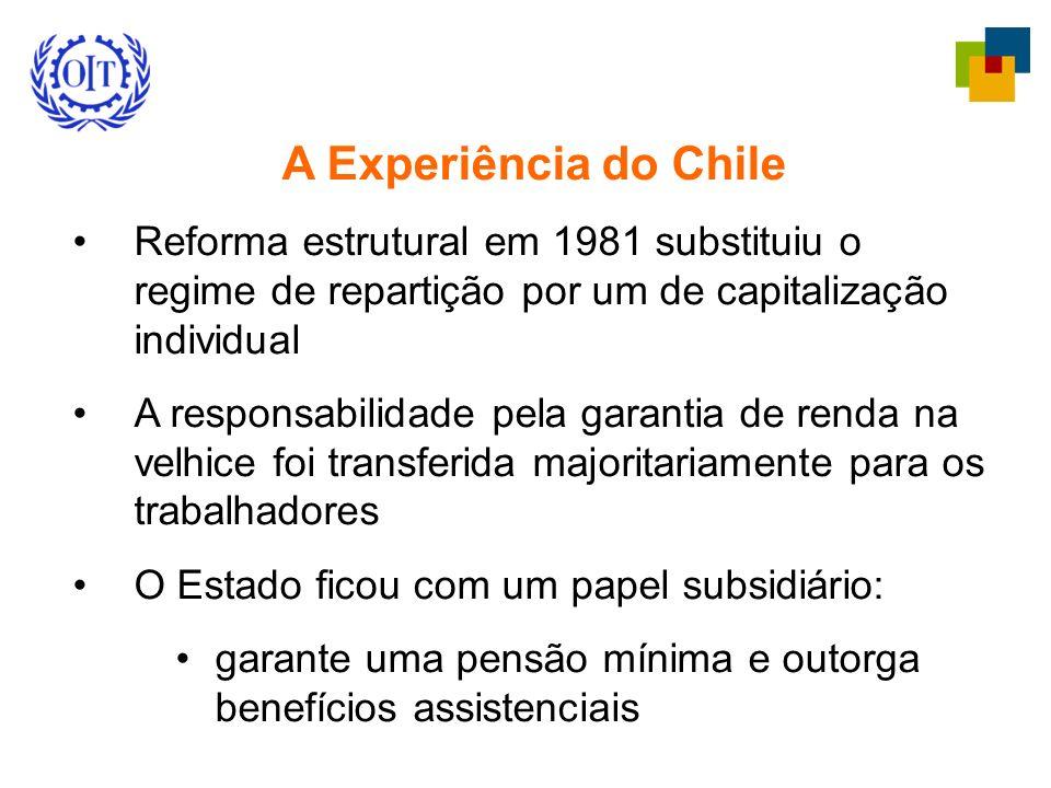 A Experiência do Chile Reforma estrutural em 1981 substituiu o regime de repartição por um de capitalização individual A responsabilidade pela garanti