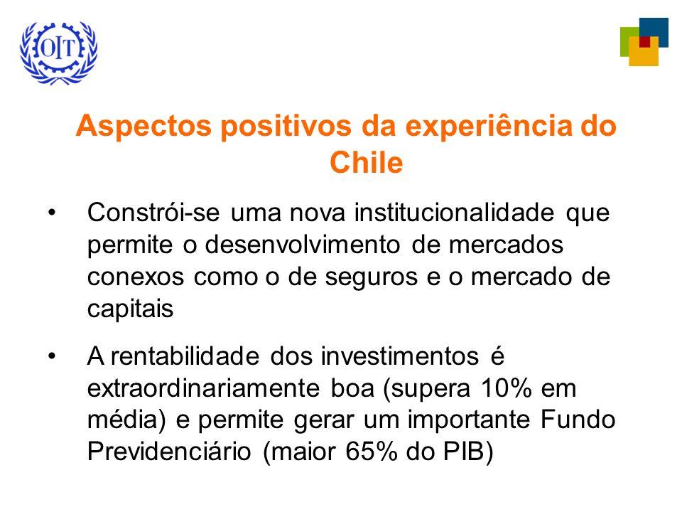 Aspectos positivos da experiência do Chile Constrói-se uma nova institucionalidade que permite o desenvolvimento de mercados conexos como o de seguros e o mercado de capitais A rentabilidade dos investimentos é extraordinariamente boa (supera 10% em média) e permite gerar um importante Fundo Previdenciário (maior 65% do PIB)