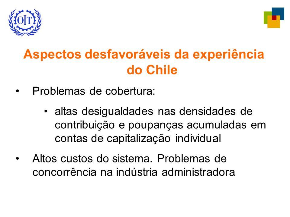 Aspectos desfavoráveis da experiência do Chile Problemas de cobertura: altas desigualdades nas densidades de contribuição e poupanças acumuladas em co
