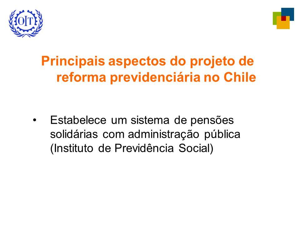 Principais aspectos do projeto de reforma previdenciária no Chile Estabelece um sistema de pensões solidárias com administração pública (Instituto de