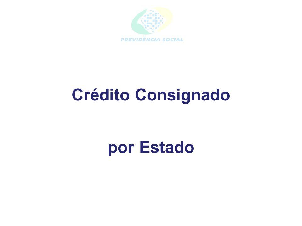 Crédito Consignado por Estado
