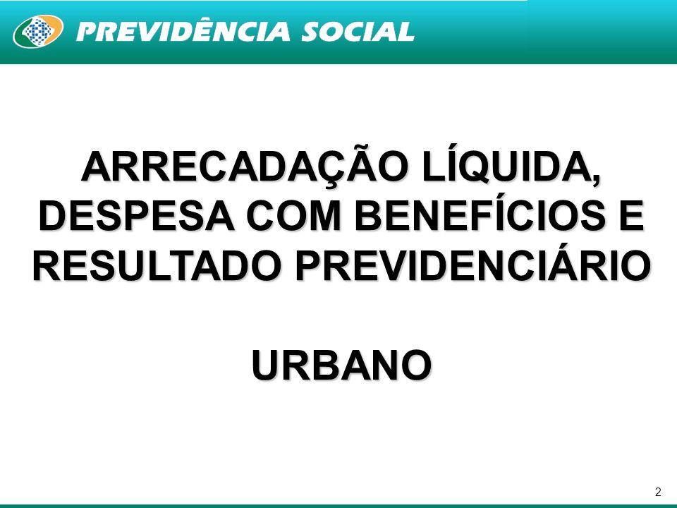 2 ARRECADAÇÃO LÍQUIDA, DESPESA COM BENEFÍCIOS E RESULTADO PREVIDENCIÁRIO URBANO