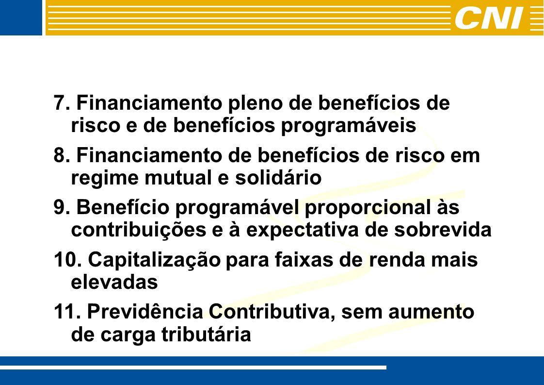 7. Financiamento pleno de benefícios de risco e de benefícios programáveis 8.