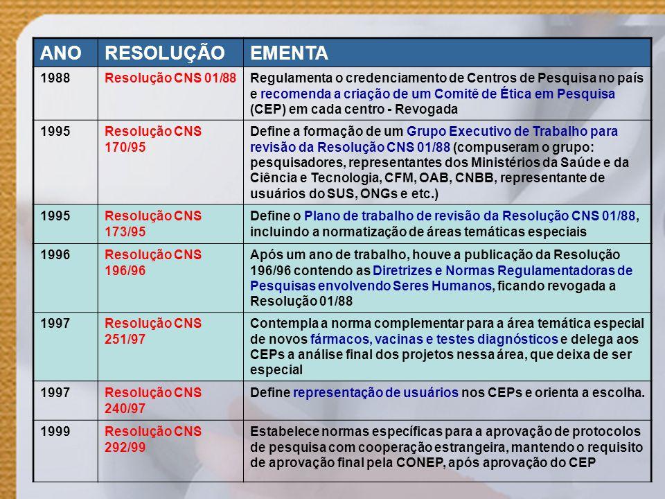 ANORESOLUÇÃOEMENTA 1988Resolução CNS 01/88Regulamenta o credenciamento de Centros de Pesquisa no país e recomenda a criação de um Comitê de Ética em P