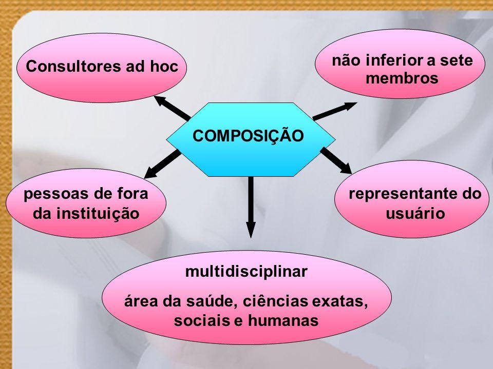 COMPOSIÇÃO não inferior a sete membros pessoas de fora da instituição representante do usuário Consultores ad hoc multidisciplinar área da saúde, ciên