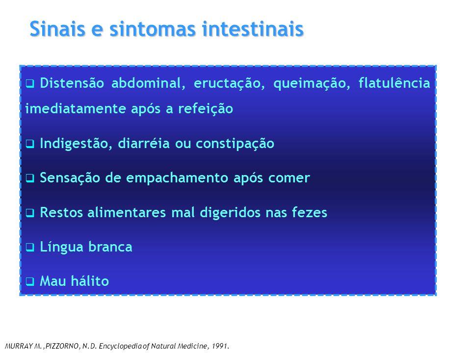 Sinais e sintomas intestinais MURRAY M.,PIZZORNO, N.D.