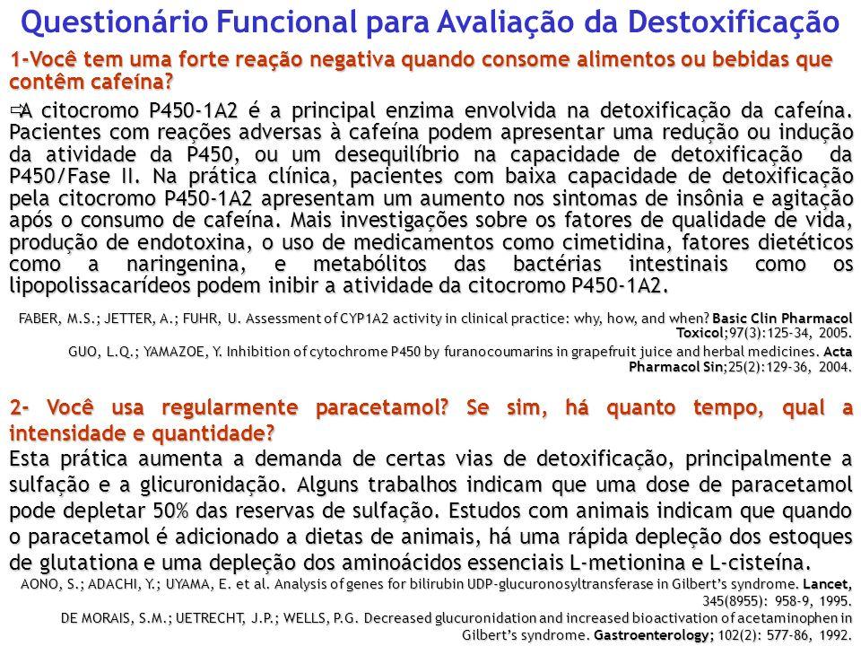 Questionário Funcional para Avaliação da Destoxificação 1-Você tem uma forte reação negativa quando consome alimentos ou bebidas que contêm cafeína.