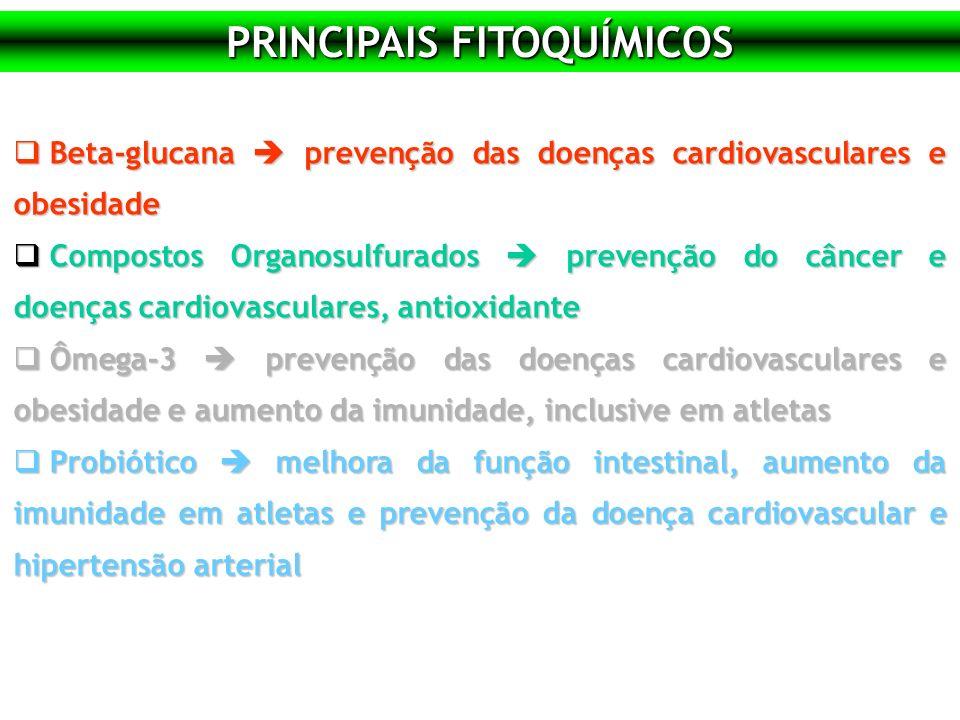 Beta-glucana prevenção das doenças cardiovasculares e obesidade Beta-glucana prevenção das doenças cardiovasculares e obesidade Compostos Organosulfurados prevenção do câncer e doenças cardiovasculares, antioxidante Compostos Organosulfurados prevenção do câncer e doenças cardiovasculares, antioxidante Ômega-3 prevenção das doenças cardiovasculares e obesidade e aumento da imunidade, inclusive em atletas Ômega-3 prevenção das doenças cardiovasculares e obesidade e aumento da imunidade, inclusive em atletas Probiótico melhora da função intestinal, aumento da imunidade em atletas e prevenção da doença cardiovascular e hipertensão arterial Probiótico melhora da função intestinal, aumento da imunidade em atletas e prevenção da doença cardiovascular e hipertensão arterial PRINCIPAIS FITOQUÍMICOS