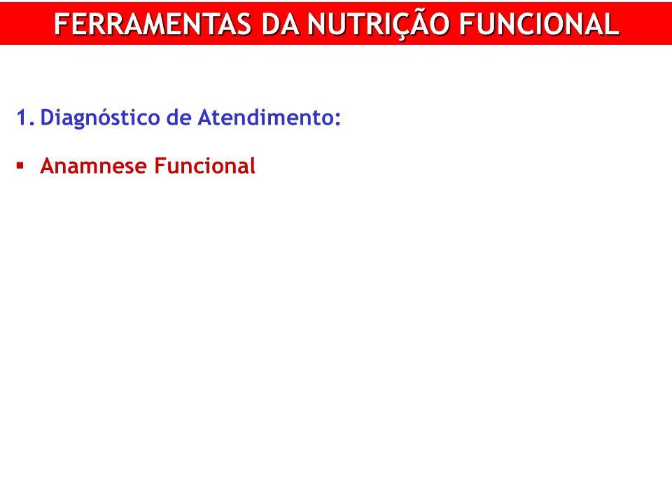 FERRAMENTAS DA NUTRIÇÃO FUNCIONAL 1.Diagnóstico de Atendimento: Anamnese Funcional