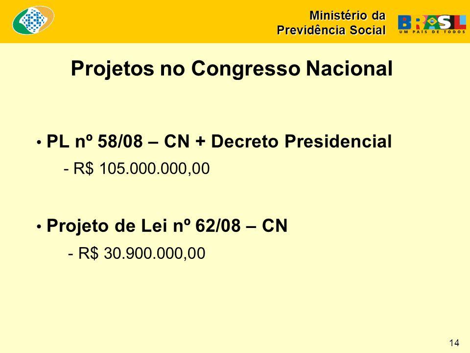Ministério da Previdência Social Projetos no Congresso Nacional PL nº 58/08 – CN + Decreto Presidencial - R$ 105.000.000,00 Projeto de Lei nº 62/08 –