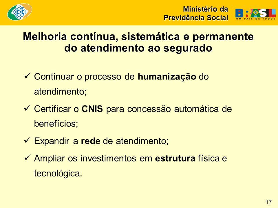 Continuar o processo de humanização do atendimento; Certificar o CNIS para concessão automática de benefícios; Expandir a rede de atendimento; Ampliar