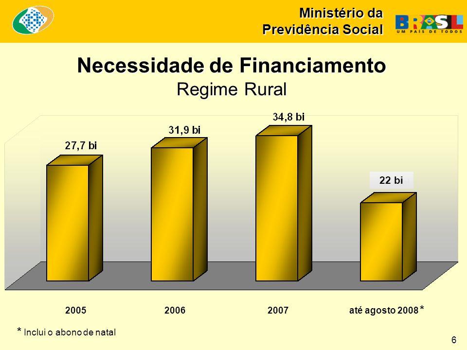 Ministério da Previdência Social Necessidade de Financiamento Regime Rural até agosto 2008 * 200520062007 6 22 bi * Inclui o abono de natal