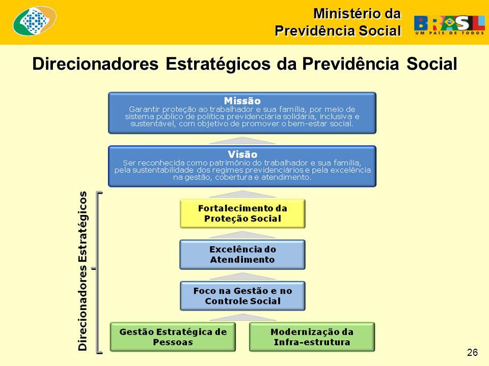 Ministério da Previdência Social 2 Direcionadores Estratégicos da Previdência Social 26