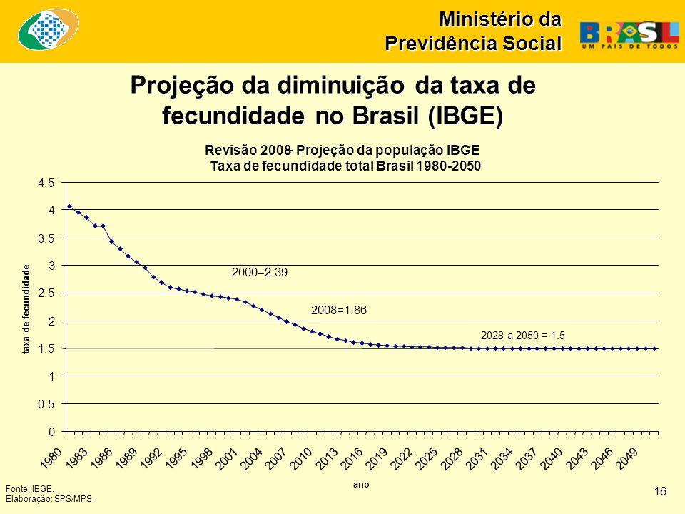 Ministério da Previdência Social Fonte: IBGE. Elaboração: SPS/MPS. Projeção da diminuição da taxa de fecundidade no Brasil (IBGE) Revisão 2008 - Proje