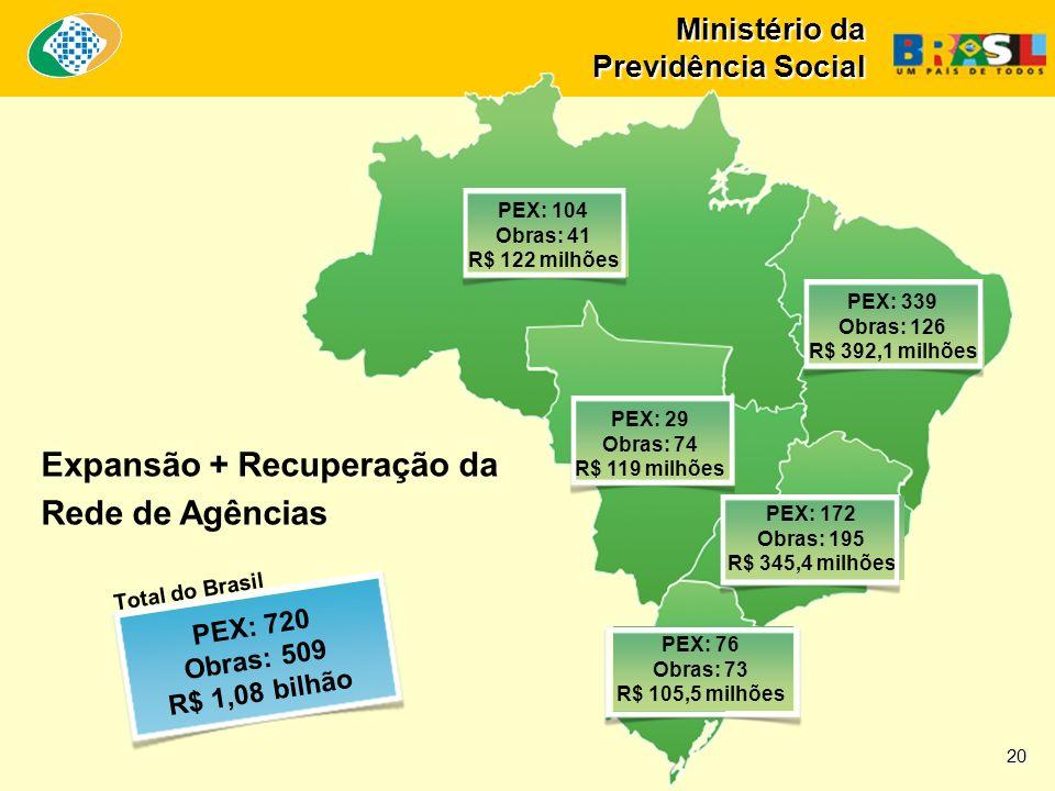Ministério da Previdência Social Expansão + Recuperação da Rede de Agências PEX: 720 Obras: 509 R$ 1,08 bilhão PEX: 104 Obras: 41 R$ 122 milhões PEX: 339 Obras: 126 R$ 392,1 milhões PEX: 29 Obras: 74 R$ 119 milhões PEX: 172 Obras: 195 R$ 345,4 milhões PEX: 76 Obras: 73 R$ 105,5 milhões Total do Brasil 20