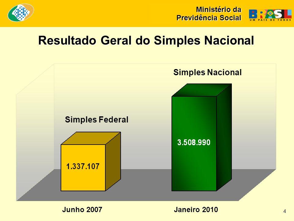 Resultado Geral do Simples Nacional Simples Nacional Simples Federal Junho 2007Janeiro 2010 Ministério da Previdência Social 4