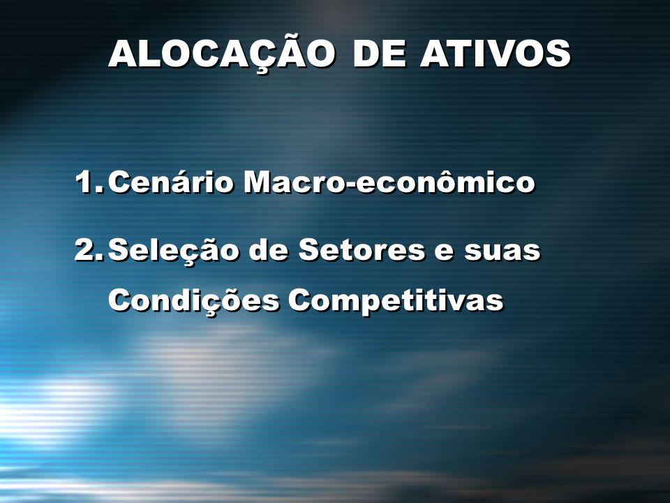 ALOCAÇÃO DE ATIVOS 1.Cenário Macro-econômico 2.Seleção de Setores e suas Condições Competitivas 1.Cenário Macro-econômico 2.Seleção de Setores e suas
