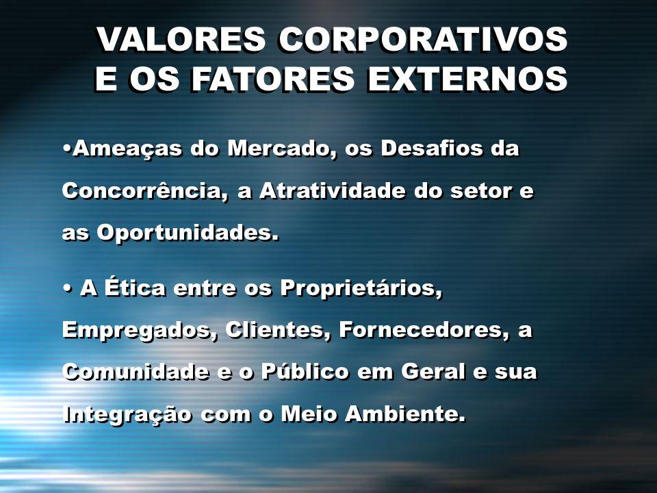 VALORES CORPORATIVOS E OS FATORES EXTERNOS VALORES CORPORATIVOS E OS FATORES EXTERNOS Ameaças do Mercado, os Desafios da Concorrência, a Atratividade
