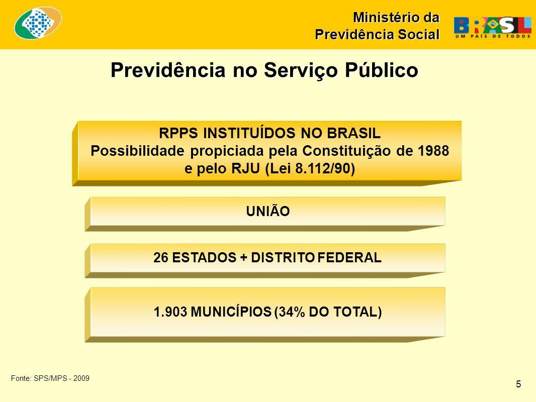 Ministério da Previdência Social Previdência no Serviço Público UNIÃO 26 ESTADOS + DISTRITO FEDERAL 1.903 MUNICÍPIOS (34% DO TOTAL) RPPS INSTITUÍDOS N