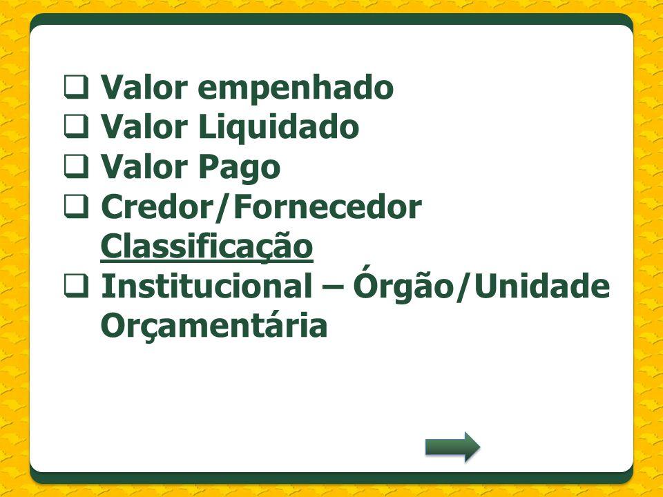 Valor empenhado Valor Liquidado Valor Pago Credor/Fornecedor Classificação Institucional – Órgão/Unidade Orçamentária