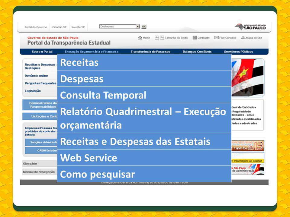 Receitas Despesas Consulta Temporal Relatório Quadrimestral – Execução orçamentária Receitas e Despesas das Estatais Web Service Como pesquisar