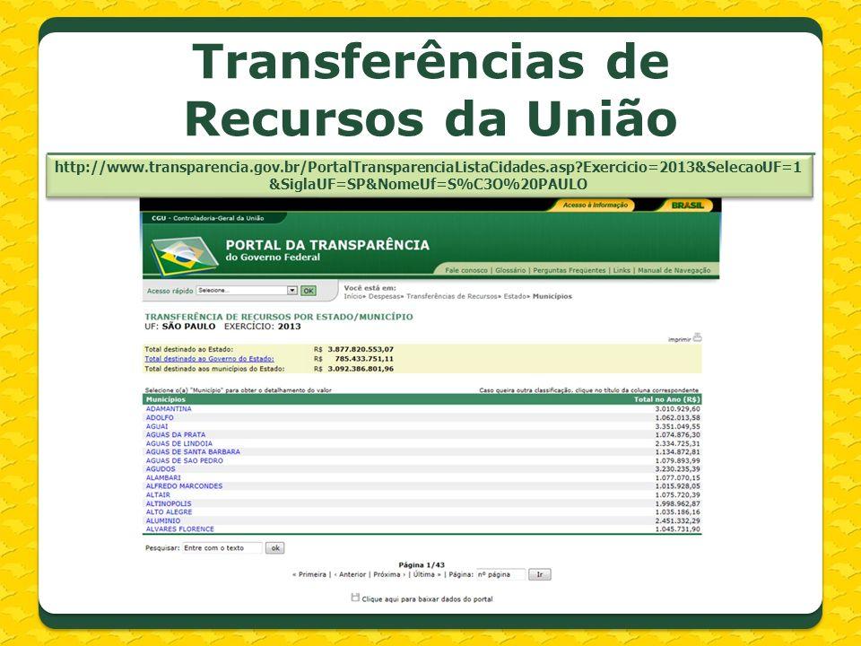 http://www.transparencia.gov.br/PortalTransparenciaListaCidades.asp?Exercicio=2013&SelecaoUF=1 &SiglaUF=SP&NomeUf=S%C3O%20PAULO Transferências de Recu