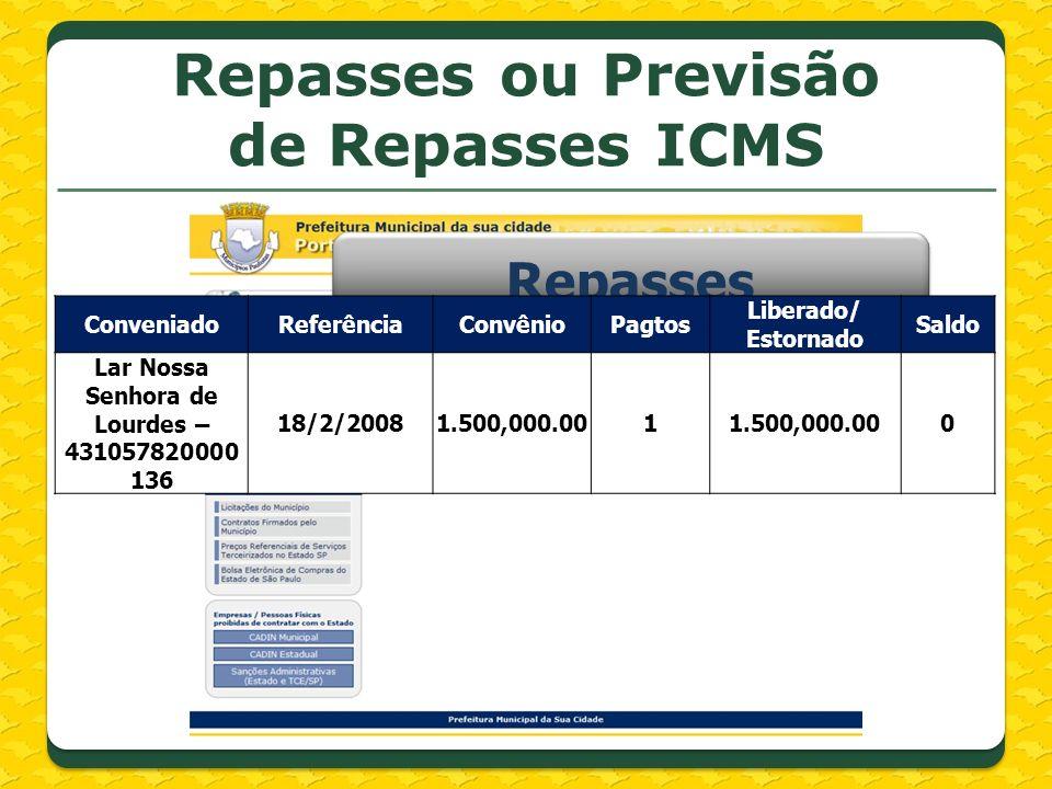 Repasses ou Previsão de Repasses ICMS Repasses Convênio: 35017055-819/07 Objeto: TRANSF.